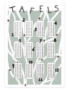 Tafels 1 t/m 12 - Ansichtkaart
